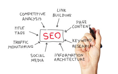 6 Off Page SEO Tips to Boost your SEO Strategy